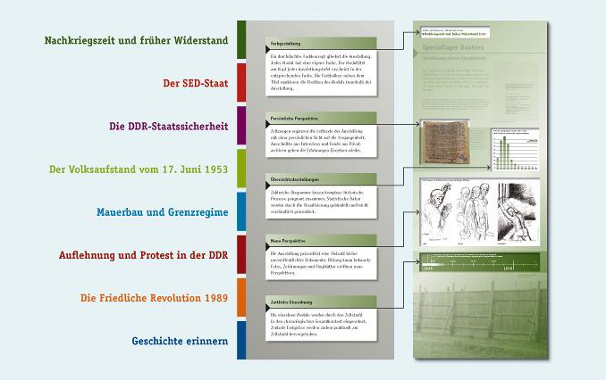 machzwei | Portfolio - Messe-/Eventdesign